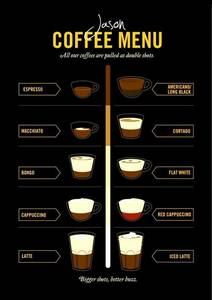 Serious about coffee. Jason Coffee Menu.